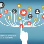 Продвижение в социальных сетях самостоятельно